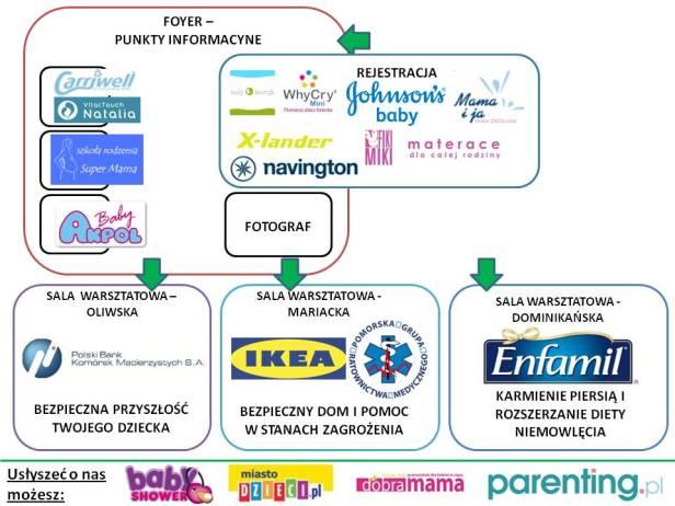 ciąża, warsztaty ciążowe, pielęgnacja noworodka, karmienie